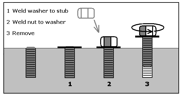 weld-on-a-washer-before-the-nut1